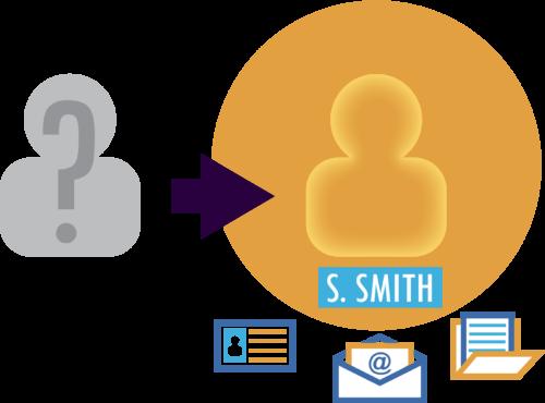 Marketing Intent Data Enrichment Process