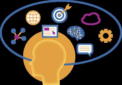 Digital Marketing Buying Behavior service