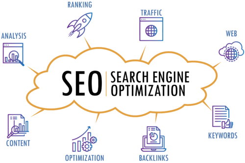 Search engine marketing (SEM) service