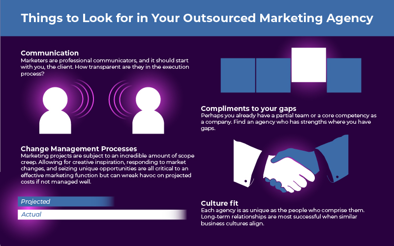Things to look for in your outsourced marketing agency
